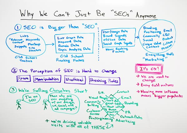 Why We Cant Just Be SEOs Anymore Video Crash Course in SEO & Search Engine Visibility